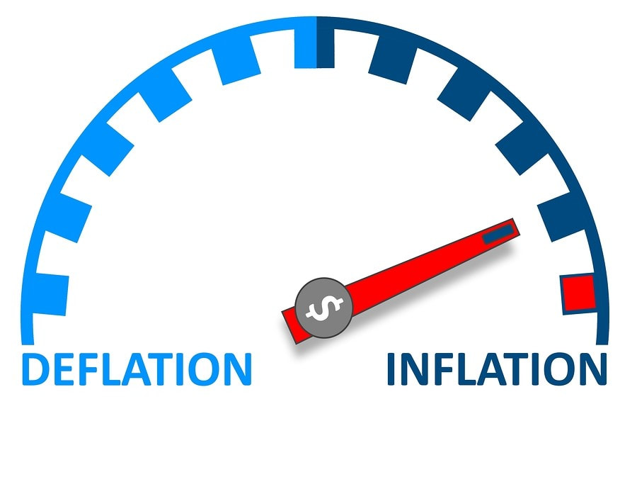Inflation / Deflation Tacho
